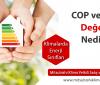 COP ve EER Nedir? Klimalardaki İşlevi Nedir?